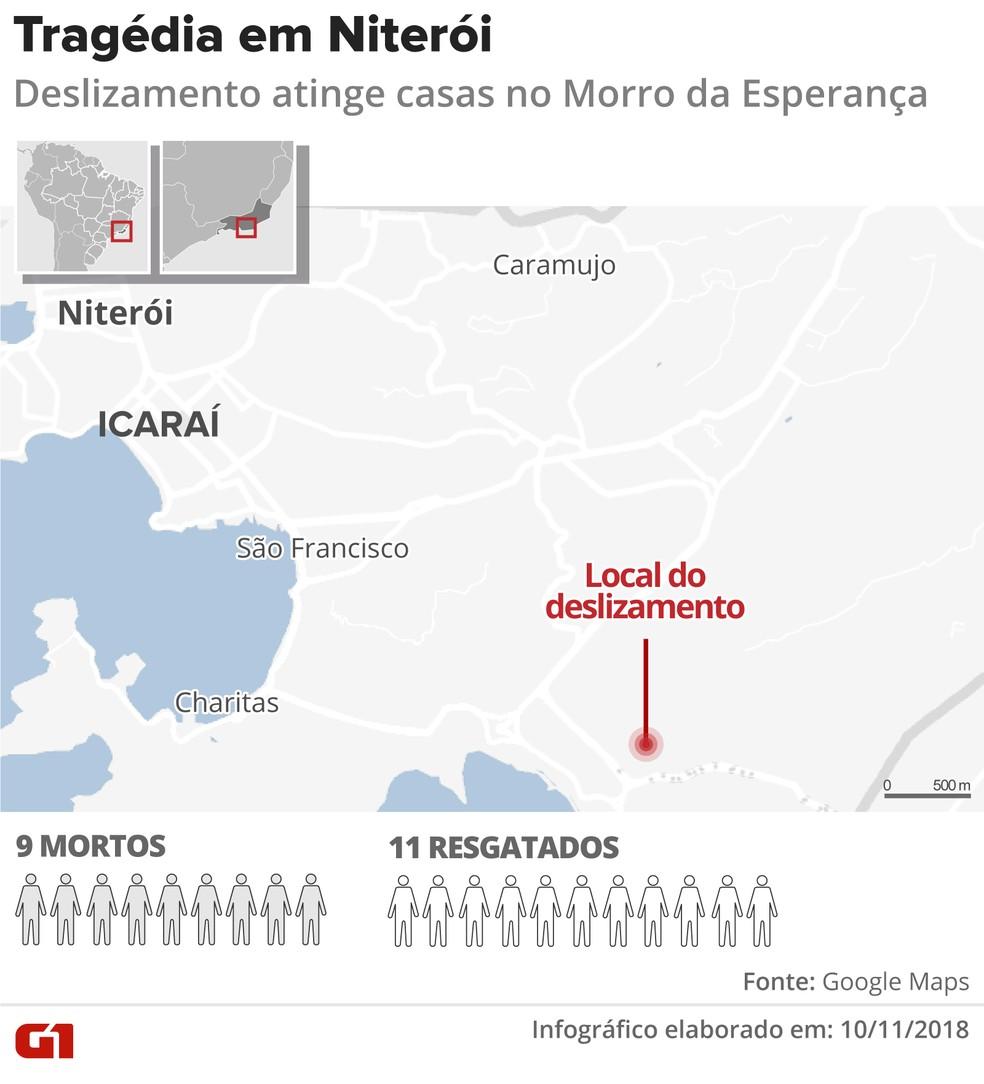 Arte com 9 mortos na tragédia no Morro da Boa Esperança, em Niterói — Foto: Roberta Jaworski/G1