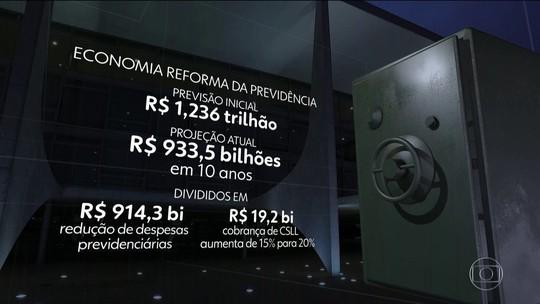 Economia prevista com a reforma caiu para R$ 933 bi, diz governo