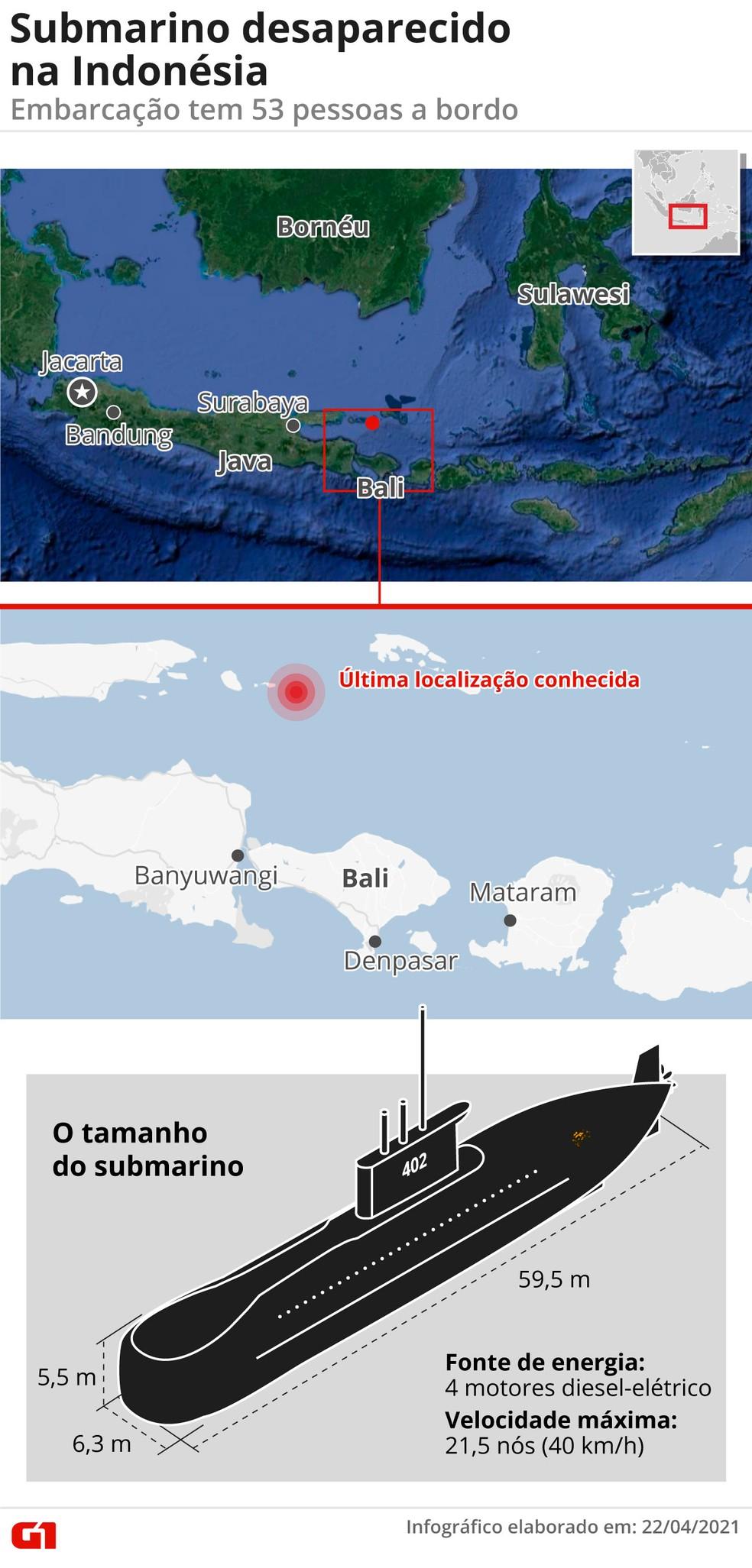 Submarino desaparecido na Indonésia — Foto: Editoria de Arte/G1