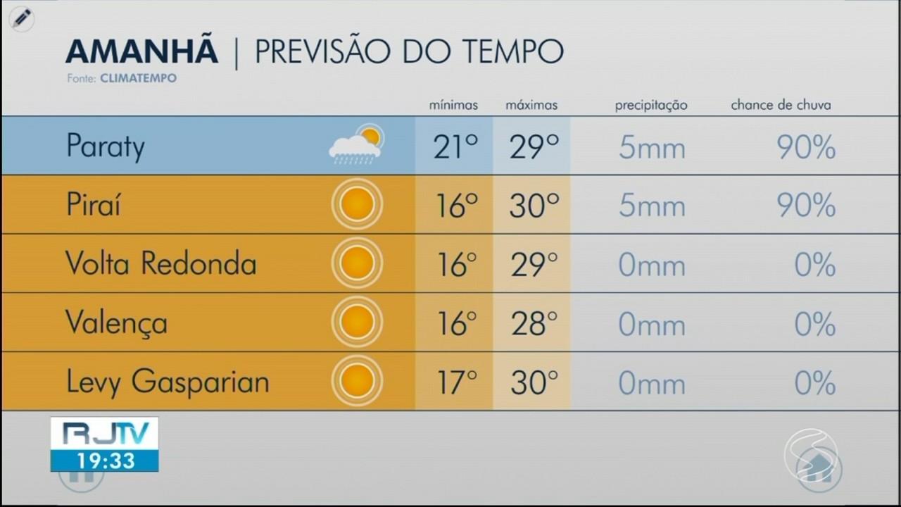 Veja como fica a previsão do tempo para sexta-feira em cinco cidades da região