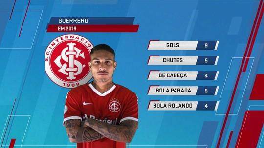 Inter nem precisou muito de Guerrero