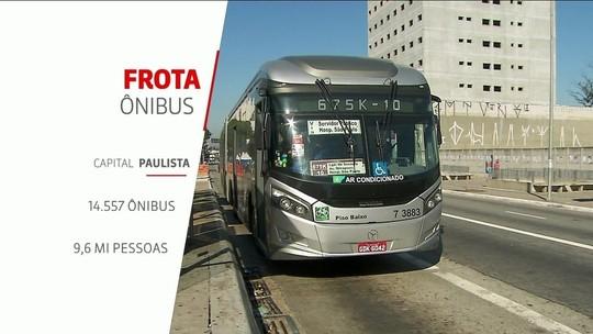 Aberto edital para nova licitação de ônibus na capital paulista