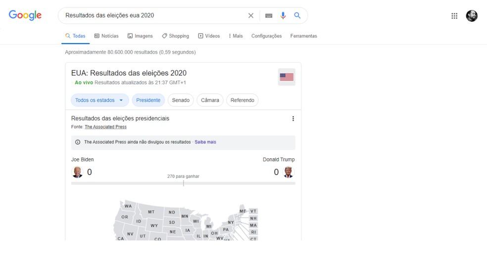 Busca do Google mostra resultados das eleições dos EUA em tempo real — Foto: Reprodução/Paulo Alves