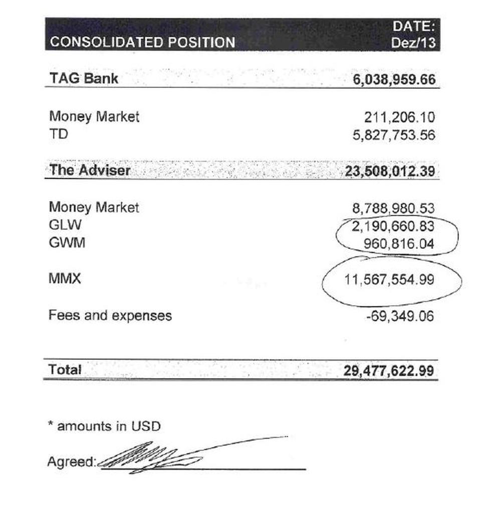 Extrato de posição consolidada, assinado por Eike Batista, comprova que ele sabia de operações ilegais de contas-fantasma, segundo o Ministério Público Federal — Foto: Reprodução