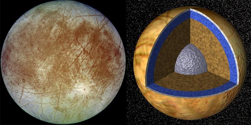 Europa, Lua de Júpiter (Foto: Wikimedia/NASA)
