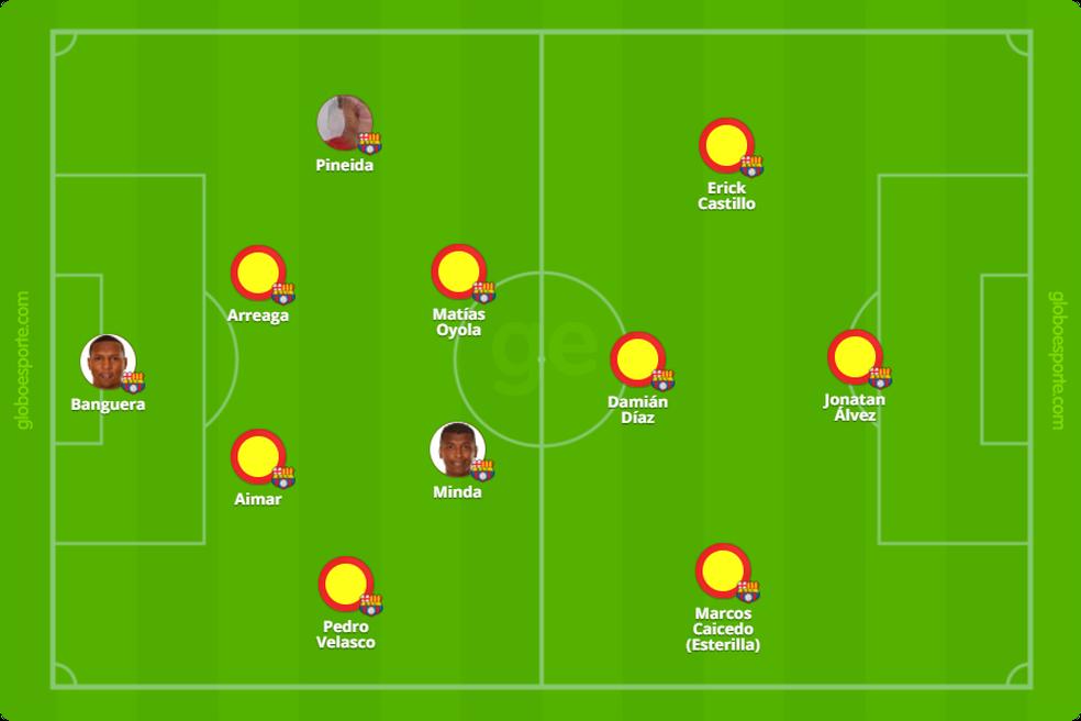 Provável time do Barcelona de Guayaquil para o jogo desta quarta-feira (Foto: GloboEsporte.com)