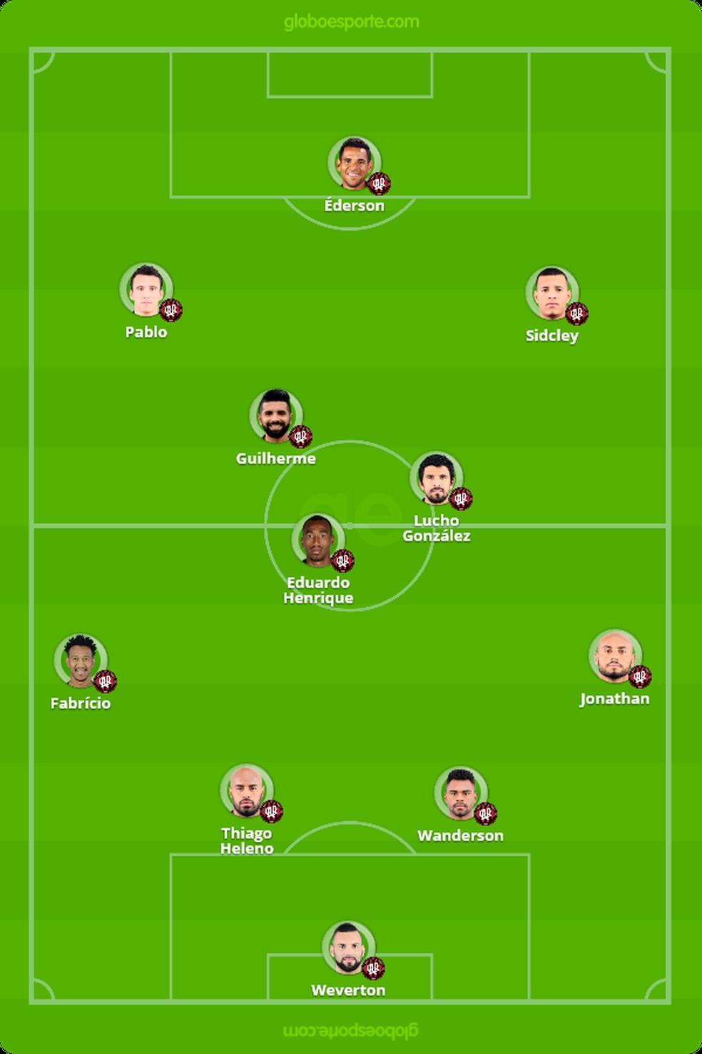 Provável formação do Atlético-PR contra o Vasco (Foto: arte globoesporte.com)