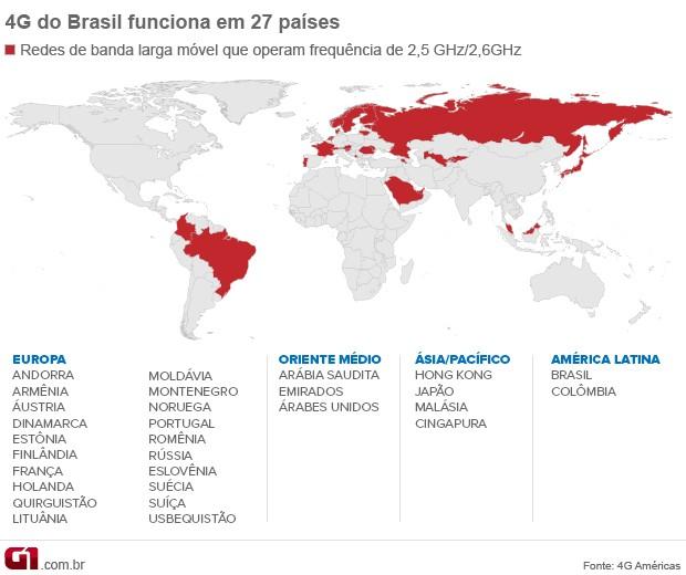 Veja mapa com países que possuem 4G compatível com o Brasileiro (Foto: Arte/G1)