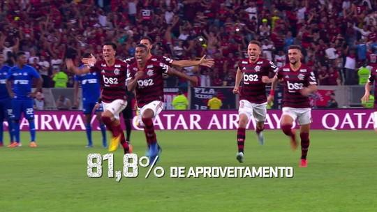 Fla x Inter: ataque poderoso contra uma das defesas mais sólidas do Brasil