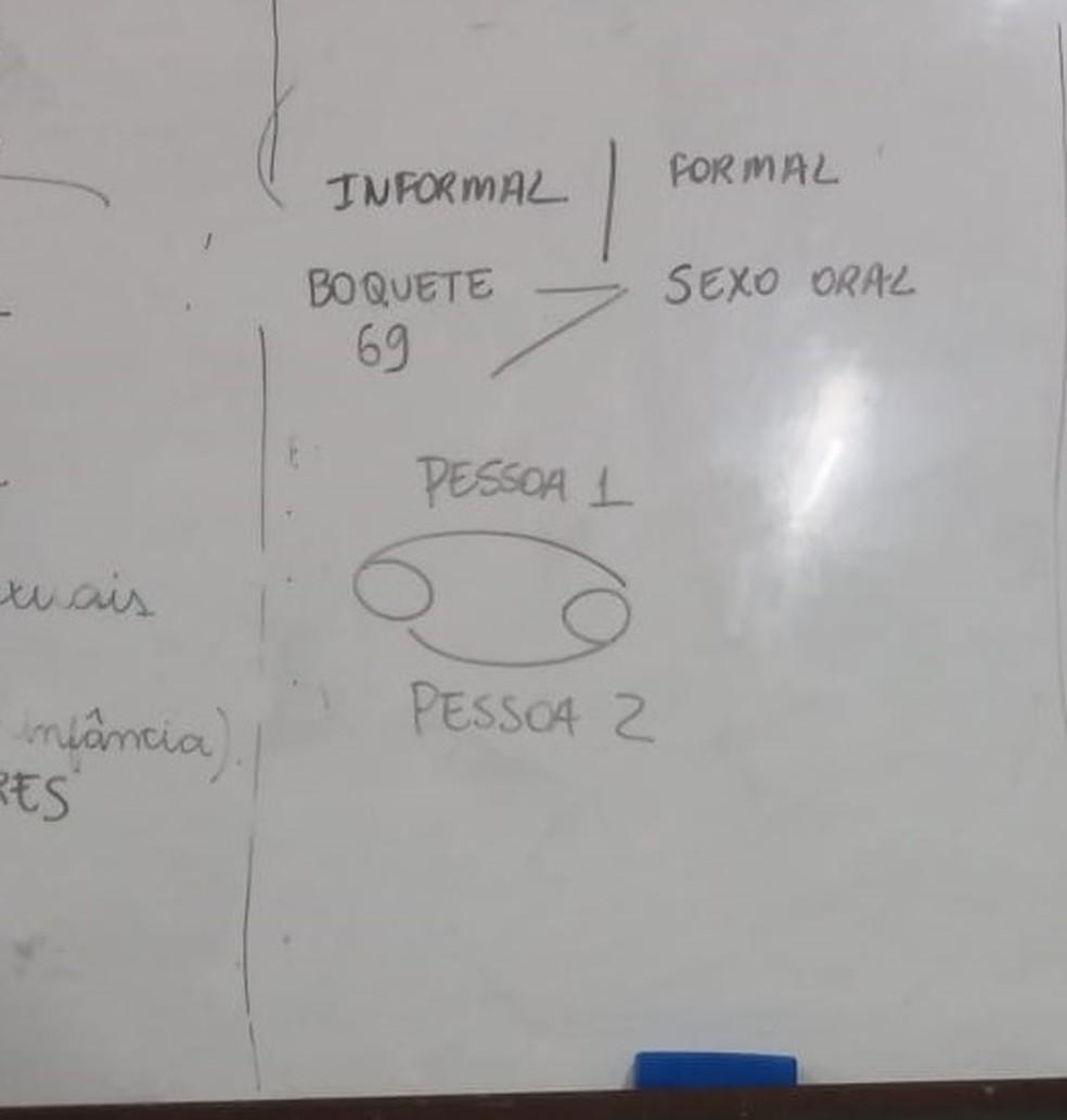 Professor do DF que pediu redação sobre 'sexo oral e anal' a alunos fez desenho explicando posição sexual  — Foto: Reprodução