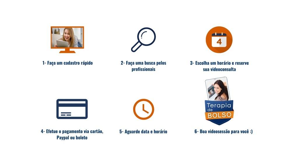 Pacientes podem escolher profissionais e fazer agendamentos. — Foto: Divulgação/Elias Balthazar