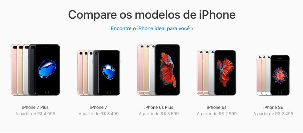 Preços antigos dos iPhones 7 Plus, 7, 6s Plus, 6s e SE (Foto: Reprodução/Apple)
