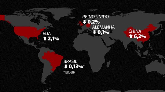 Economias fracas geram temor de recessão global