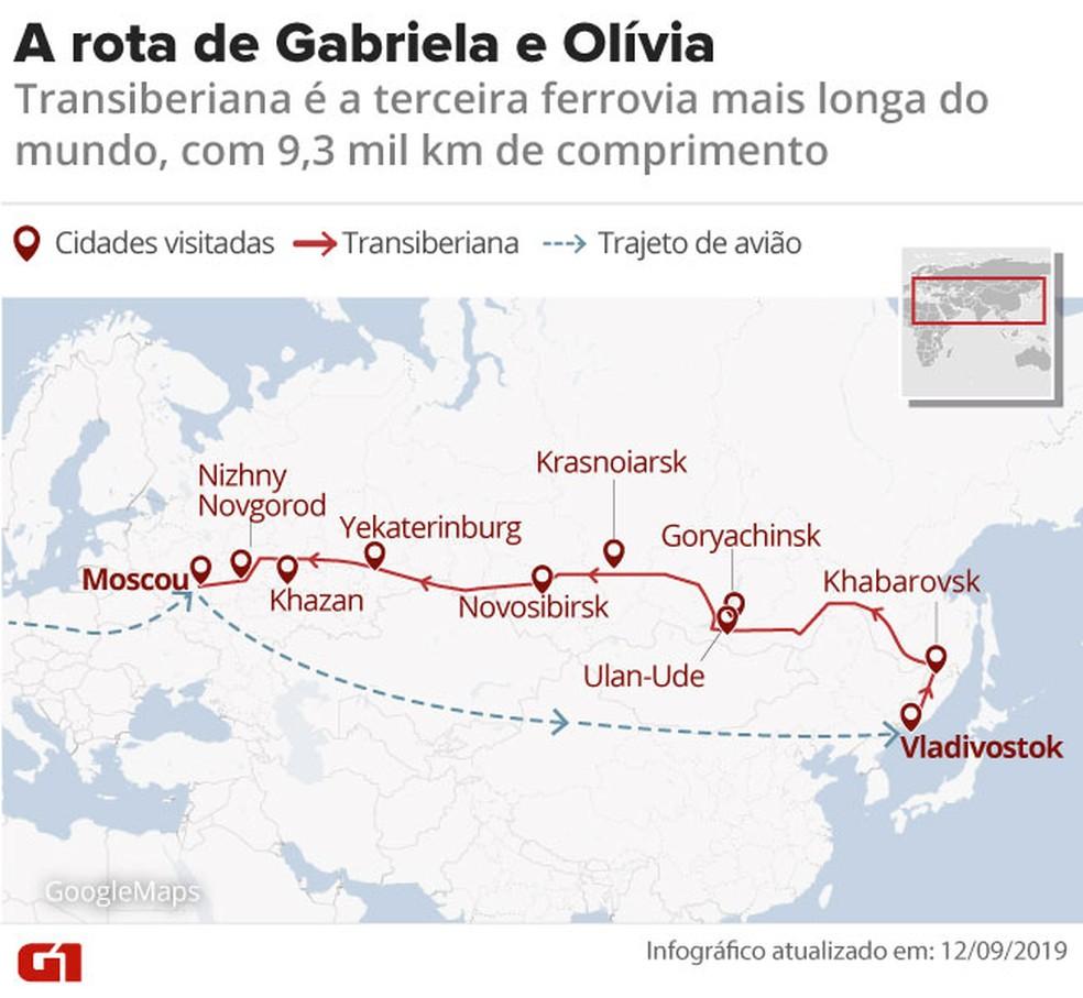 Brasileira percorre Transiberiana com filha de 2 anos — Foto: Infográfico: Betta Jaworski/G1