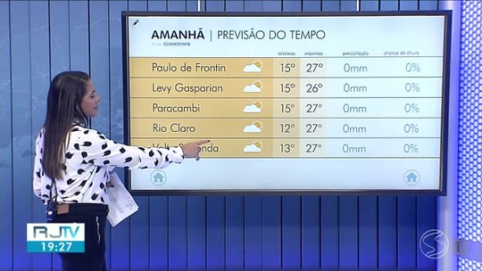 Domingo começa frio, mas enqueta durante a tarde no Sul do Rio de Janeiro
