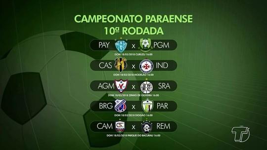 Confira os jogos da última rodada do Campeonato Paraense 2018