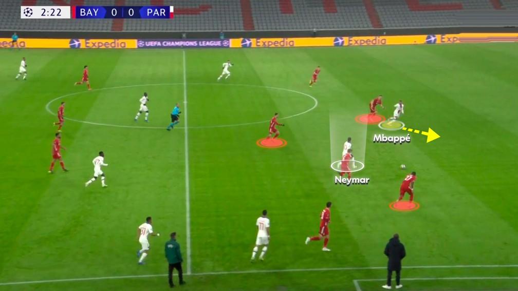 Neymar rompe e Mbappé se projeta: a anatomia do primeiro gol — Foto: Reprodução