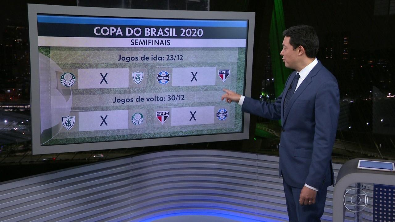Definidos os mandos de campo das semifinais da Copa do Brasil