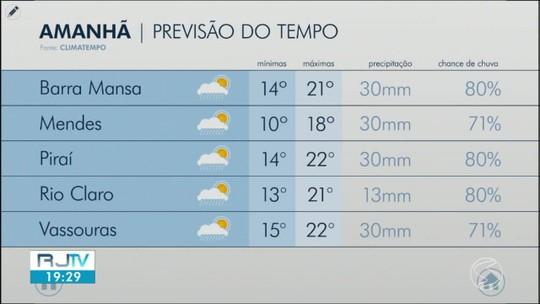Meteorologia prevê sexta-feira de sol entre nuvens no Sul do Rio