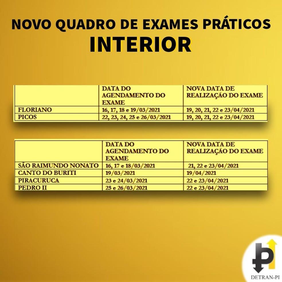 Detran remarca exames práticos para obtenção da CNH em todo o Piauí; veja datas  — Foto: Reprodução