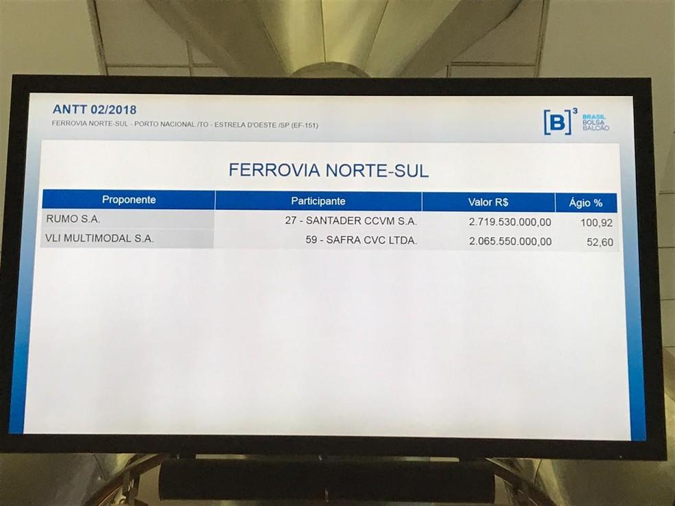 Telão exibe resultado de leilão da Ferrovia Norte-Sul — Foto: Luiz Guilherme Gerbelli/G1