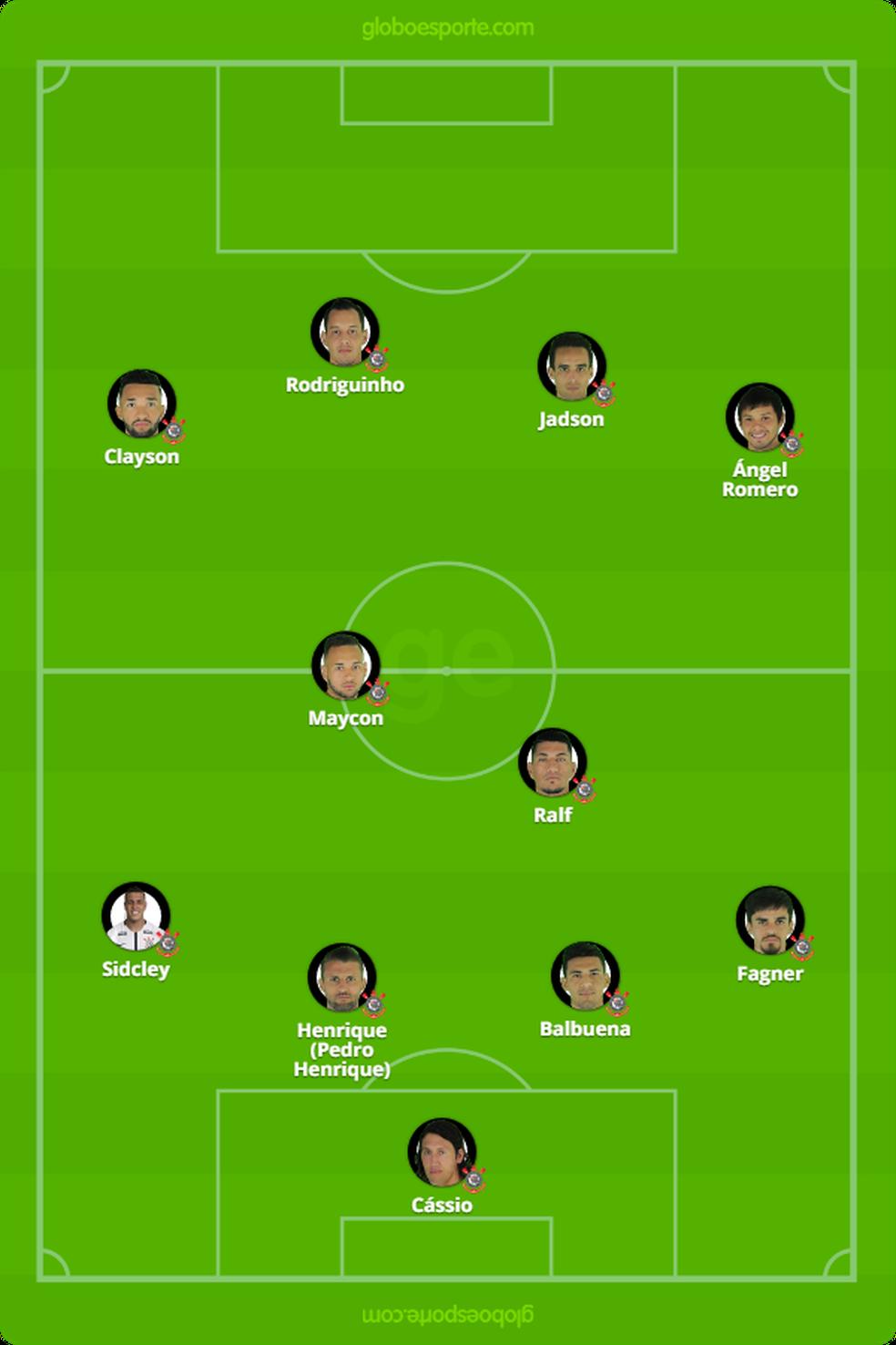 Provável formação do Corinthians para o jogo desta quarta-feira (Foto: GloboEsporte.com)