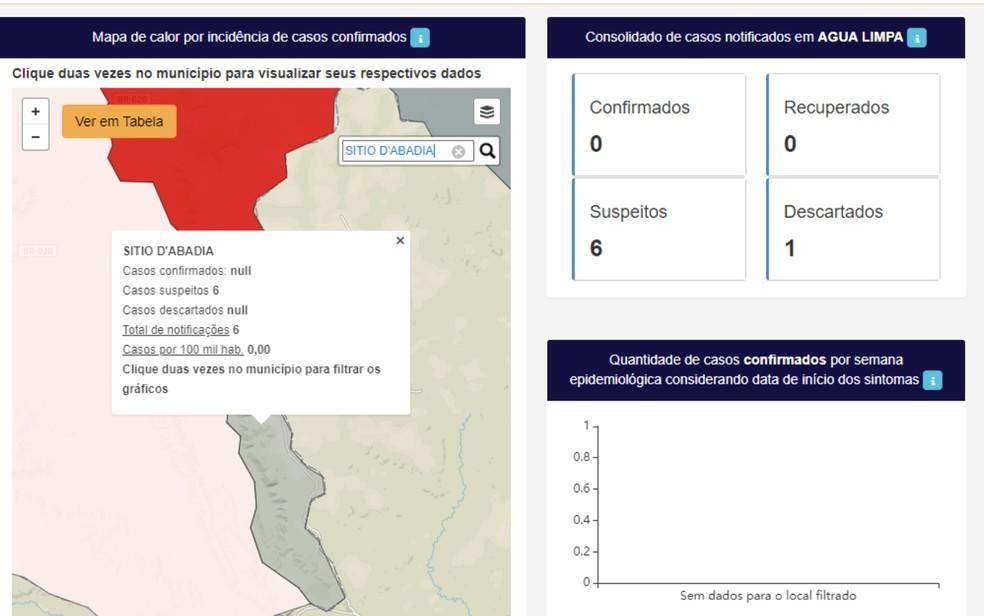 Dados da cidade de Sítio d'Abadia sem casos de Covid-19 em Goiás — Foto: Reprodução/SES