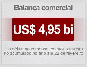 Selo balança comercial (Foto: G1)