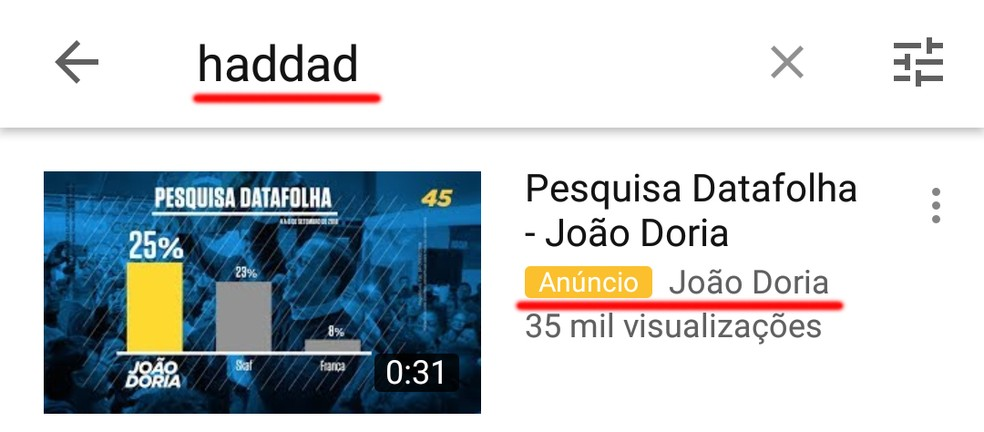 """Anúncio de João Doria em página de busca no YouTube aparece em resultado de busca pelo termo """"Haddad"""" — Foto: Reprodução / YouTube"""