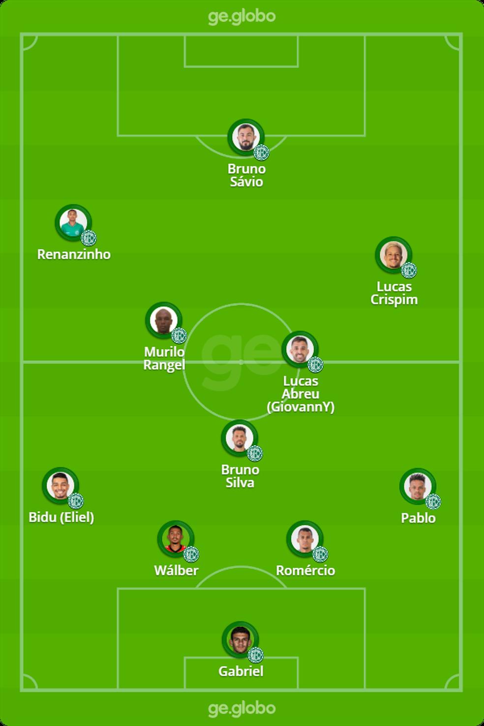 Provável Guarani contra o Cruzeiro — Foto: ge