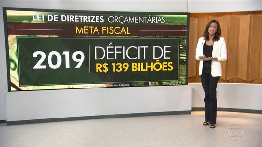Governo manda para o Congresso a Lei de Diretrizes Orçamentárias de 2019