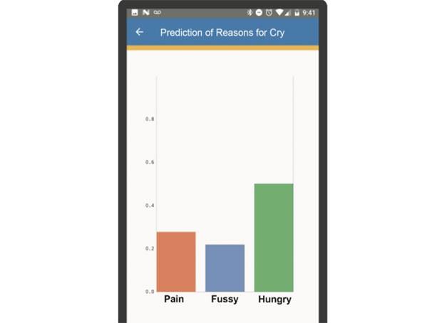 O aplicativo compara o choro do seu bebê aos outros, compilados na base de dados do app, e o relaciona com diferentes motivos (Foto: Divulgação)