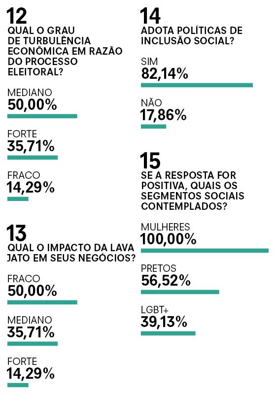 Questionário4 (Foto: Época)