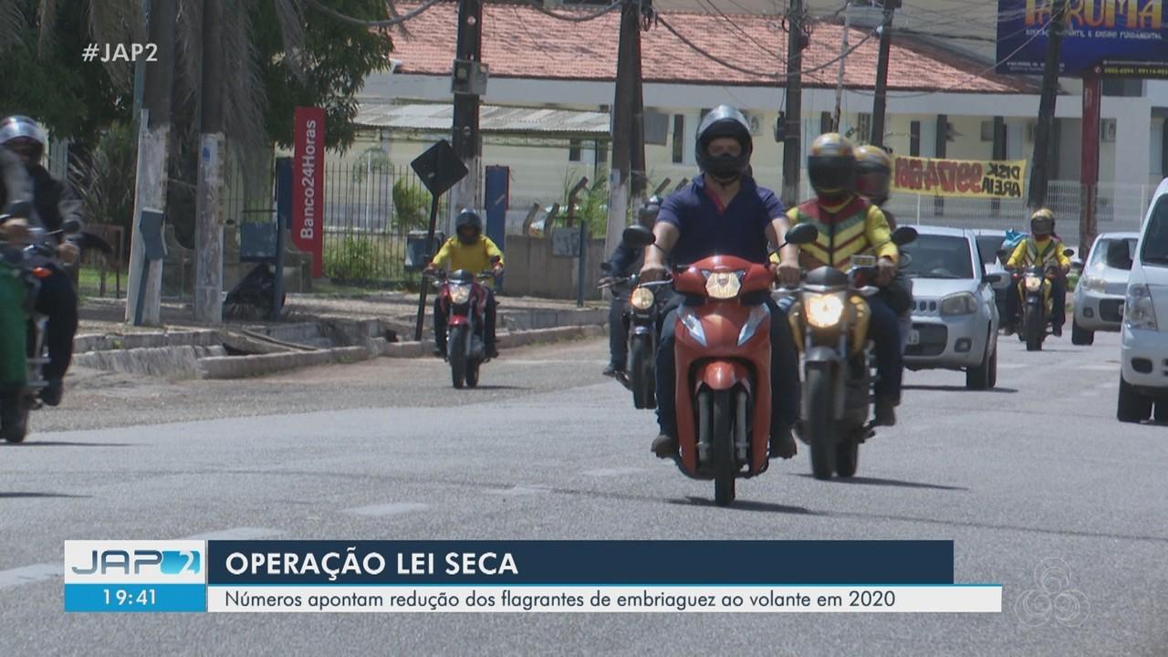 Lei Seca: balanço aponta redução dos flagrantes de embriaguez ao volante no Amapá em 2020