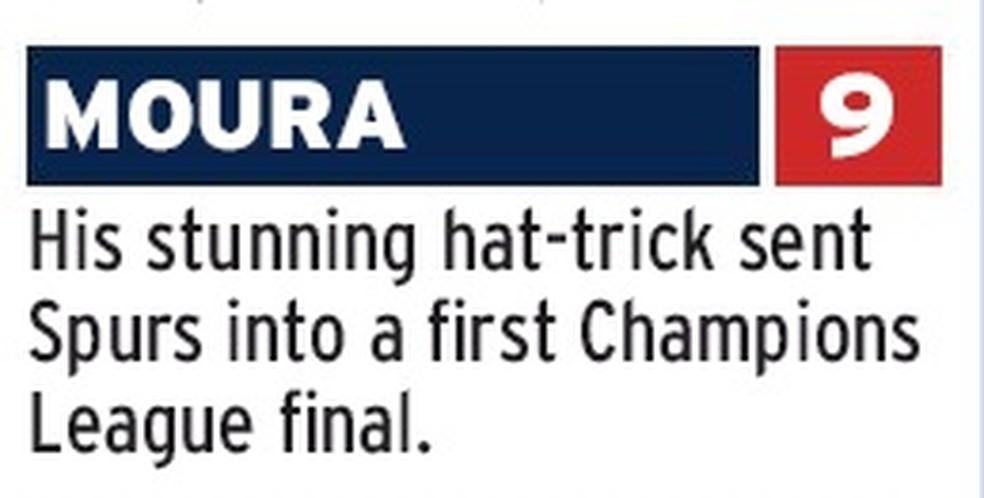 Daily Express nota Lucas Moura Tottenham — Foto: Reprodução/Daily Express