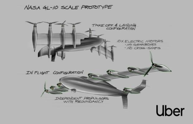 Protótipo de eVTOL da Uber; aeronave pode contar com sistema de propulsão elétrica (Foto: Uber)