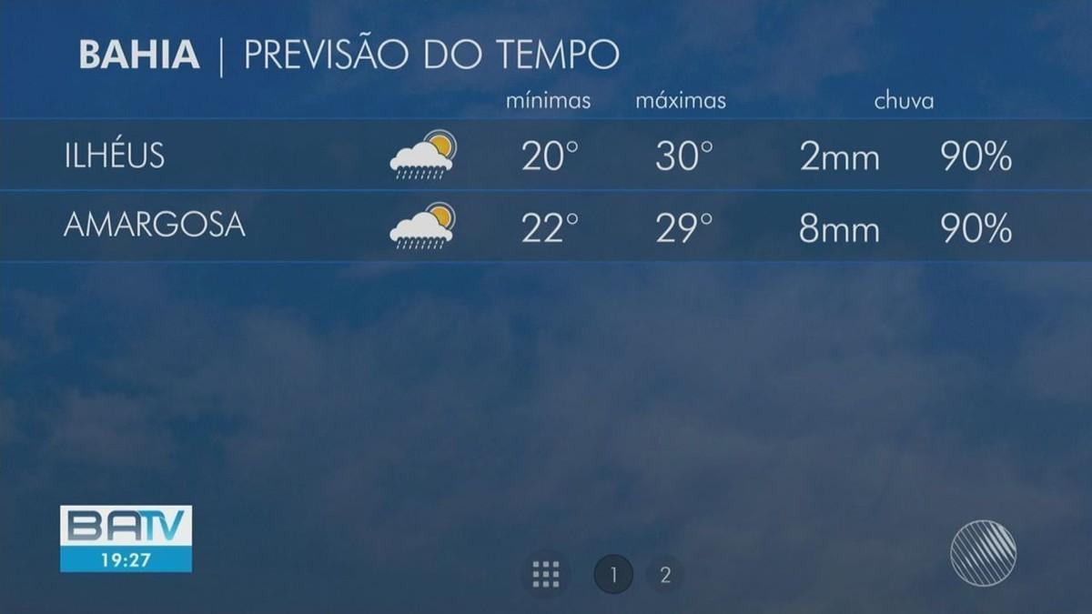 Chuva deve prosseguir no domingo em Salvador, mas em menor volume; confira previsão