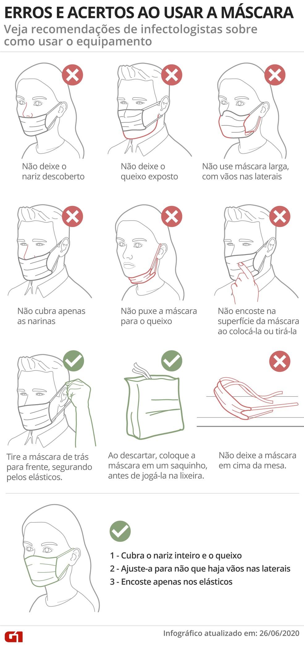 Infográfico mostra quais são os erros e acertos ao usar a máscara — Foto: G1
