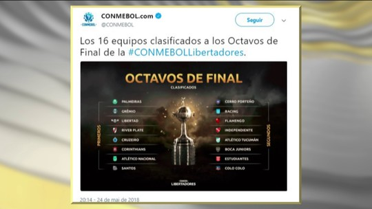 Confira raio x dos classificados à segunda fase da Taça Libertadores da América