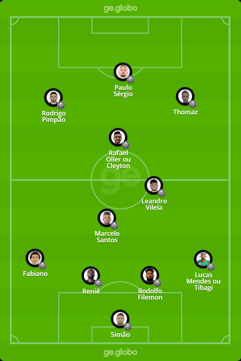 Provável Operário-PR contra o Botafogo — Foto: ge