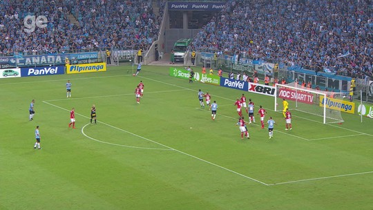 Final do Gauchão: veja os melhores momentos de Grêmio 0 x 0 Inter