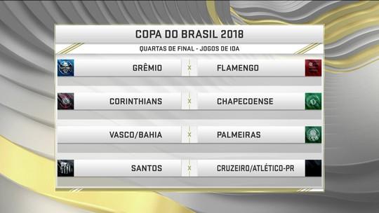 Comentaristas do Seleção SporTV apontam favoritos nas quartas de final da Copa do Brasil