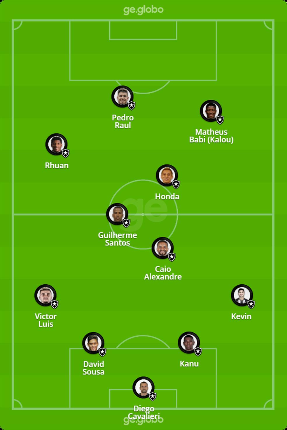 Provável escalação do Botafogo contra o Grêmio — Foto: ge