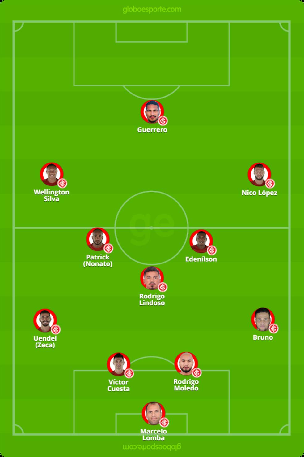 Provável Inter para encarar o Flamengo nesta quarta — Foto: Arte / GloboEsporte.com