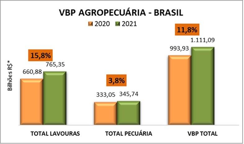 VBP MAi 21 (Foto: Divulgação)
