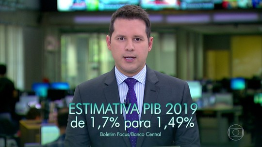 Mercado reduz estimativa de crescimento da economia abaixo de 1,5% pela primeira vez em 2019