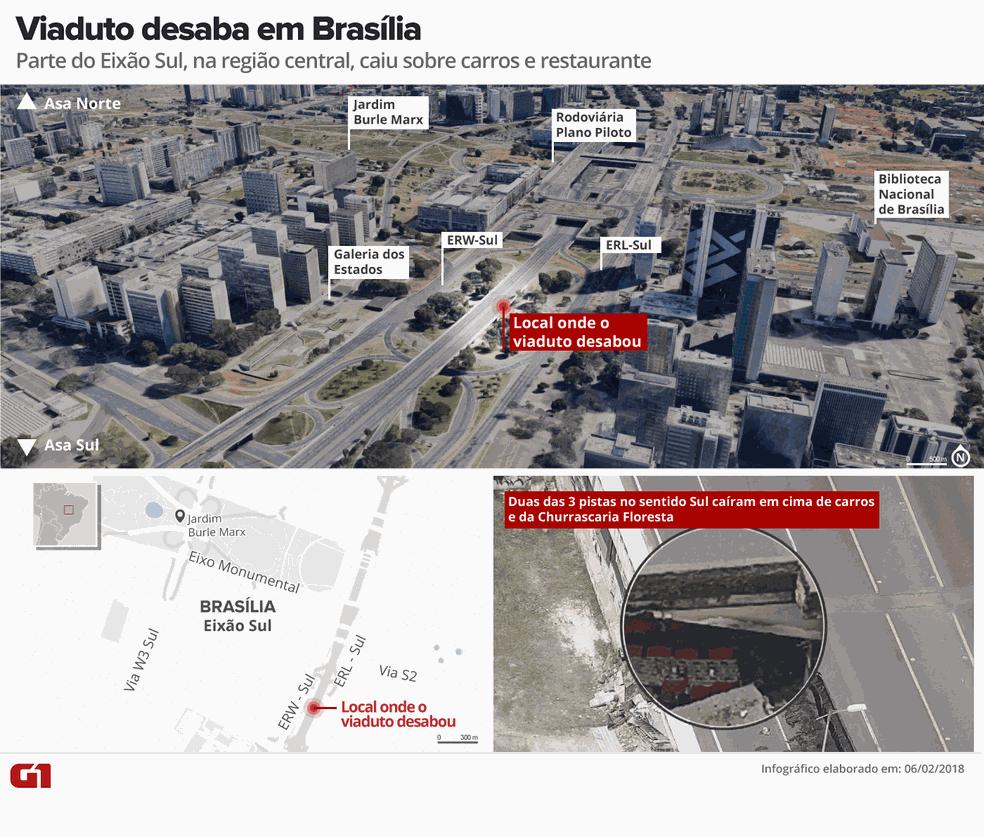 Infográfico mostra local onde parte do Eixão Sul desabou em Brasília (Foto: Juliane Monteiro e Karina Almeida/G1)