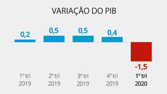 Foto: (Guilherme Luiz Pinheiro/G1)