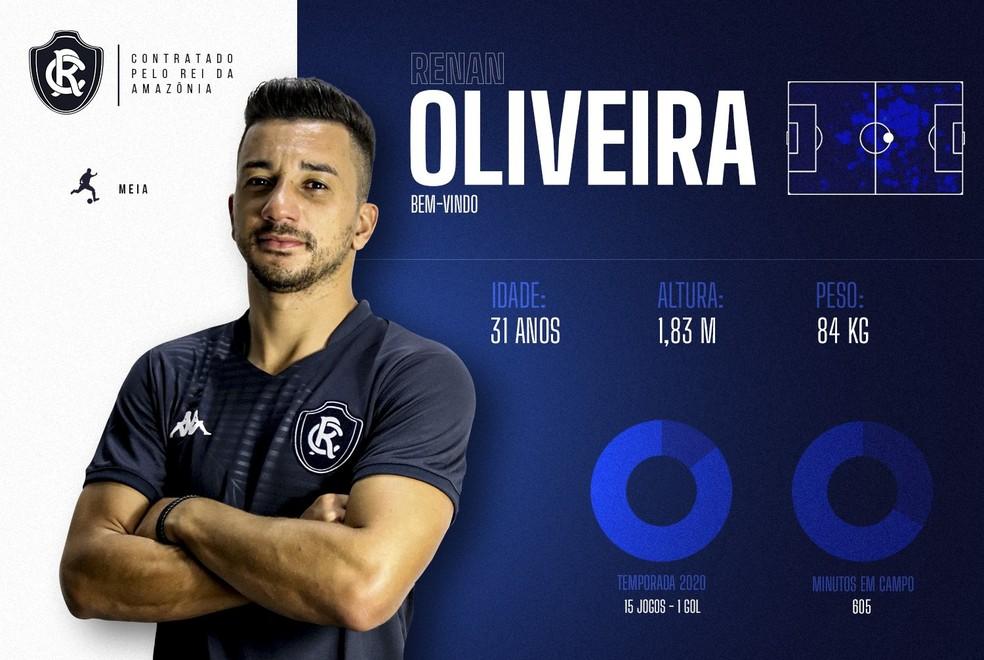 Renan Oliveira fecha vínculo com o Remo até o final da temporada — Foto: Divulgação/Remo