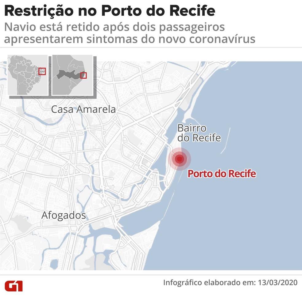 Navio foi retido no Recife após passageiros apresentarem sintomas de infecção pelo coronavírus — Foto: Arte/G1